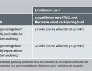 De behandeling van niet-tuberculeuze mycobacteriële cervicofaciale lymfadenitis