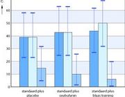 Effectiviteit van oxybutinine bij kinderen met urine-incontinentie bij een overactieve blaas